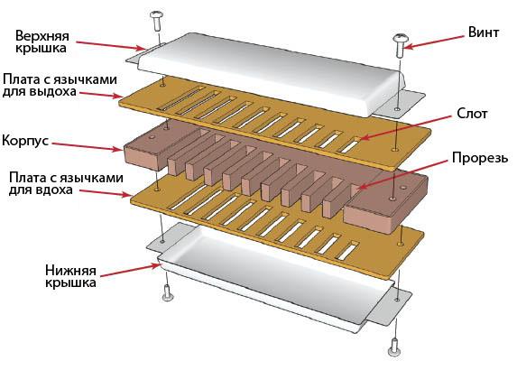 Как сделана губная гармошка